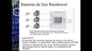 04-Redes-Telefonicas-I-Redes-de-voz-Tradicionales