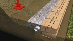 8-Drenaje-y-relleno-construir-las-paredes-de-retencion-VERSA-LOK-Standard