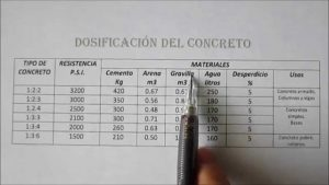 DOSIFICACION-DEL-CONCRETO.-Tutoriales-de-arquitectura