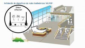 Instalacion-de-dispositivos-de-redes-inalambricas-WLAN