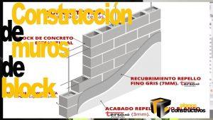 Muro-de-block