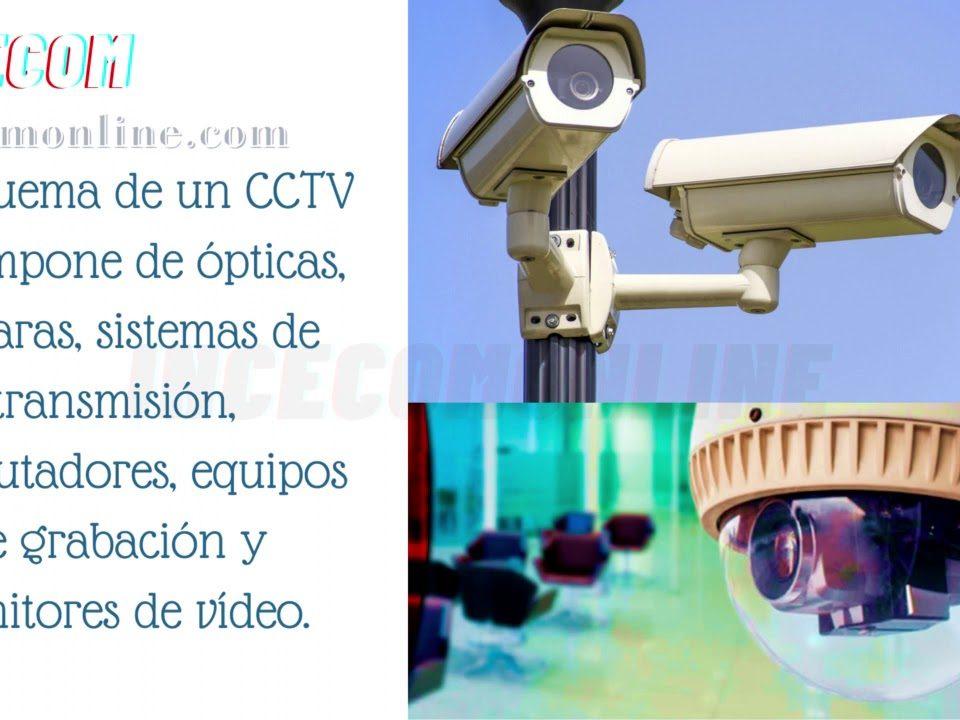 Partes-tecnicas-de-un-Circuito-cerrado-de-television-CCTV