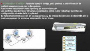 Redes-Ethernet-01-Elementos-de-una-red-Ethernet