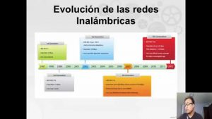 Redes-Inalambricas-Wifi-802.11ac