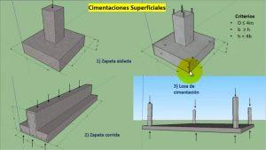 Tipos-de-Cimentaciones-Superficiales-y-Profundas